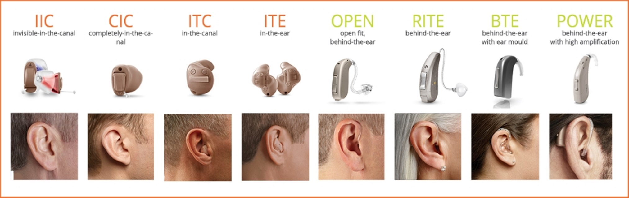 How To Build Hearing Aid Styles